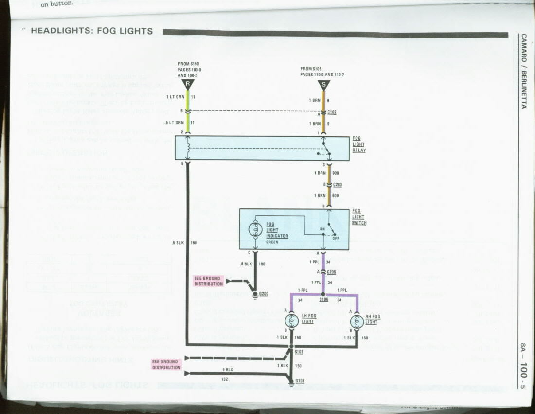 85 chevy truck dash wiring diagram  85  get free image 1985 C10 Heater Box Diagram Wire Diagram for 1977 Chevy C10