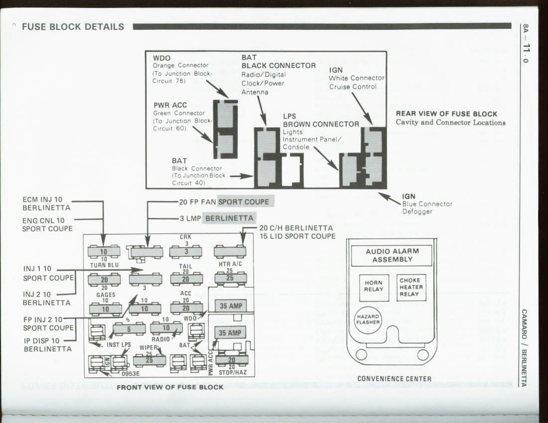 11 0 fusebox diagram third generation f body message boards 1985 chevy fuse box diagram at bayanpartner.co