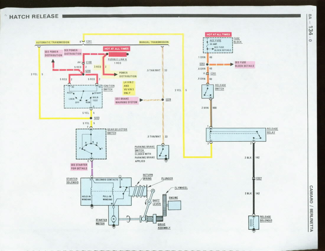 1989 Camaro Rs Fuse Box Diagram 31 Wiring Images 1967 Pontiac Firebird Engine Free Picture 134 0 2 8 Ignition Image About