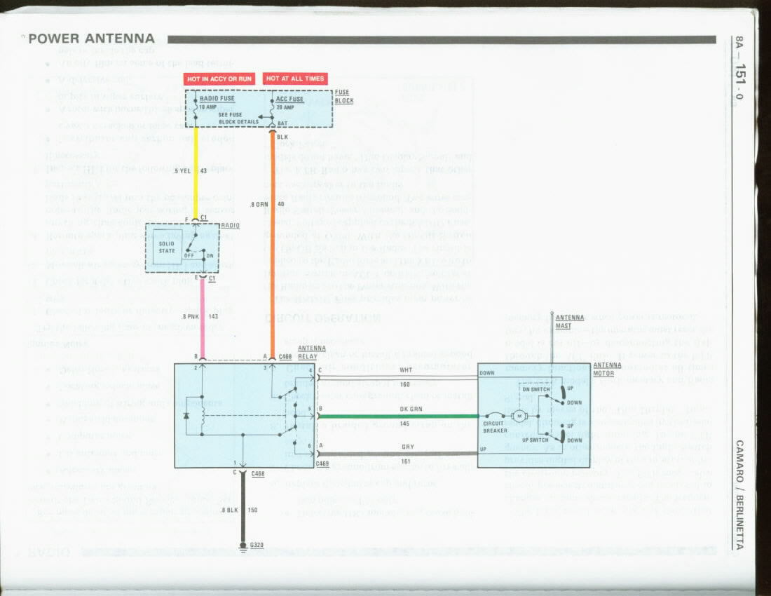 camaro power antenna wiring diagram wiring diagrams online from the circuit diagram