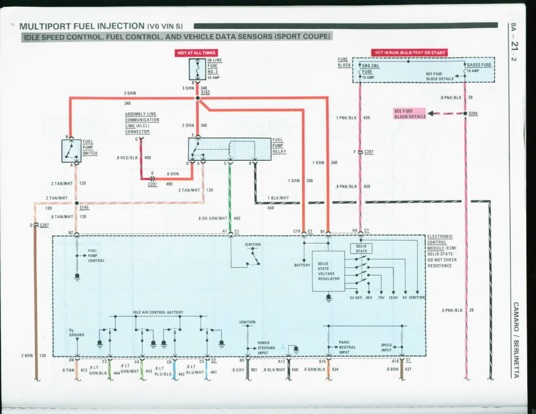 1987 Camaro Fuel Pump Wiring Diagram Example Electrical 1969 Temperature S10 Gauge Free Engine Image For 1981 Sensor