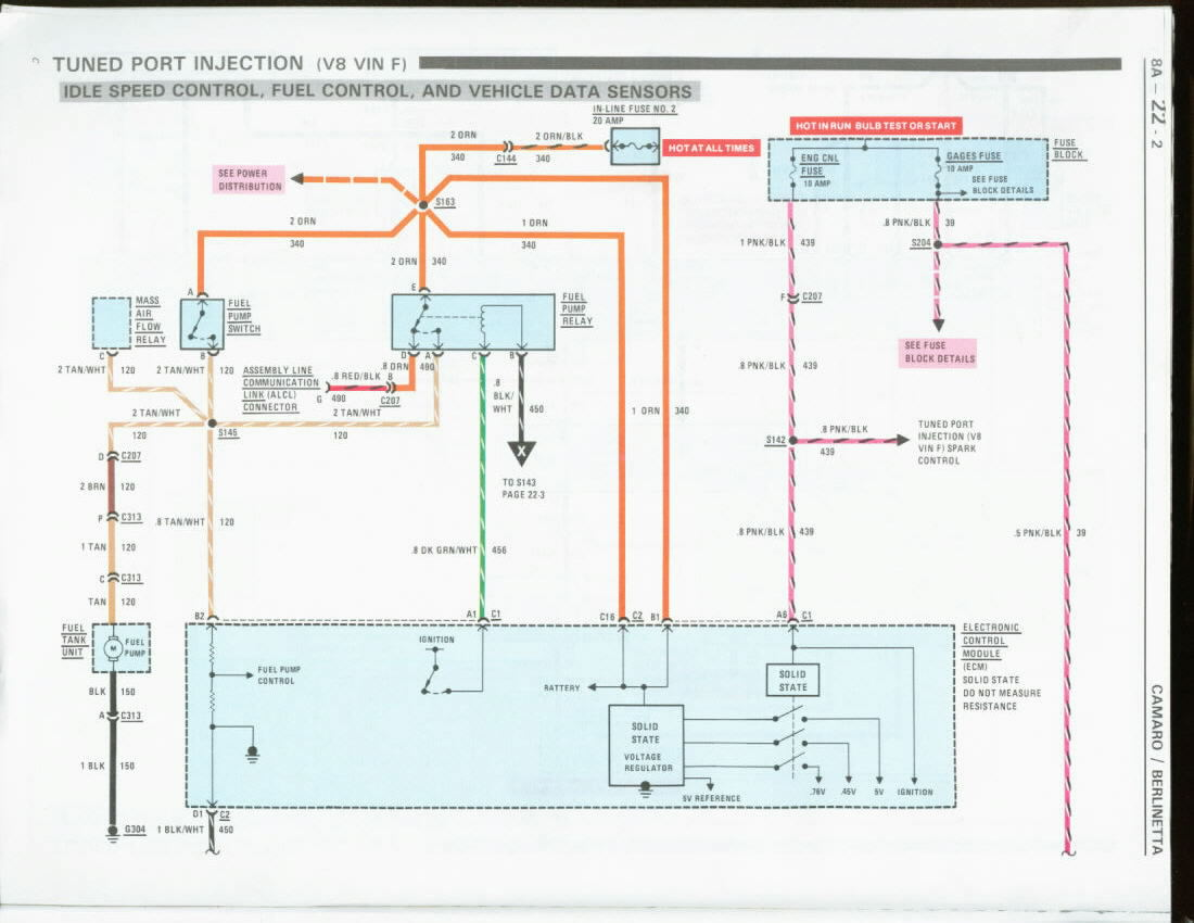 1986 F Body Wiring Gm A Diagrams Page 3