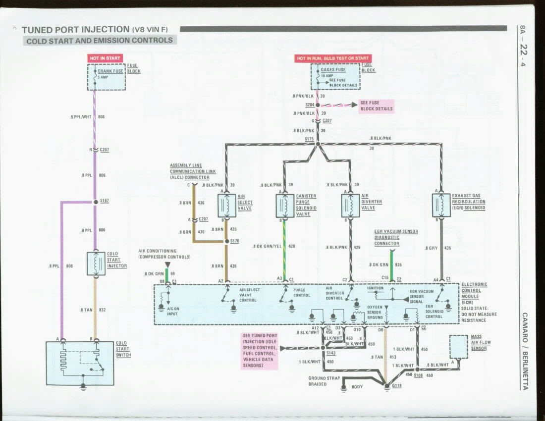 1988 350 Corvette L98 Engine Diagram Wiring Diagrams 1991 Rv Satellite Rth2300 Zr1