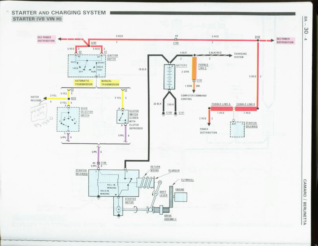 1984 Corvette Wiring Harness Library Diagram For 1989 Chevy 350 89 Camaro Another Blog About U2022 Vats