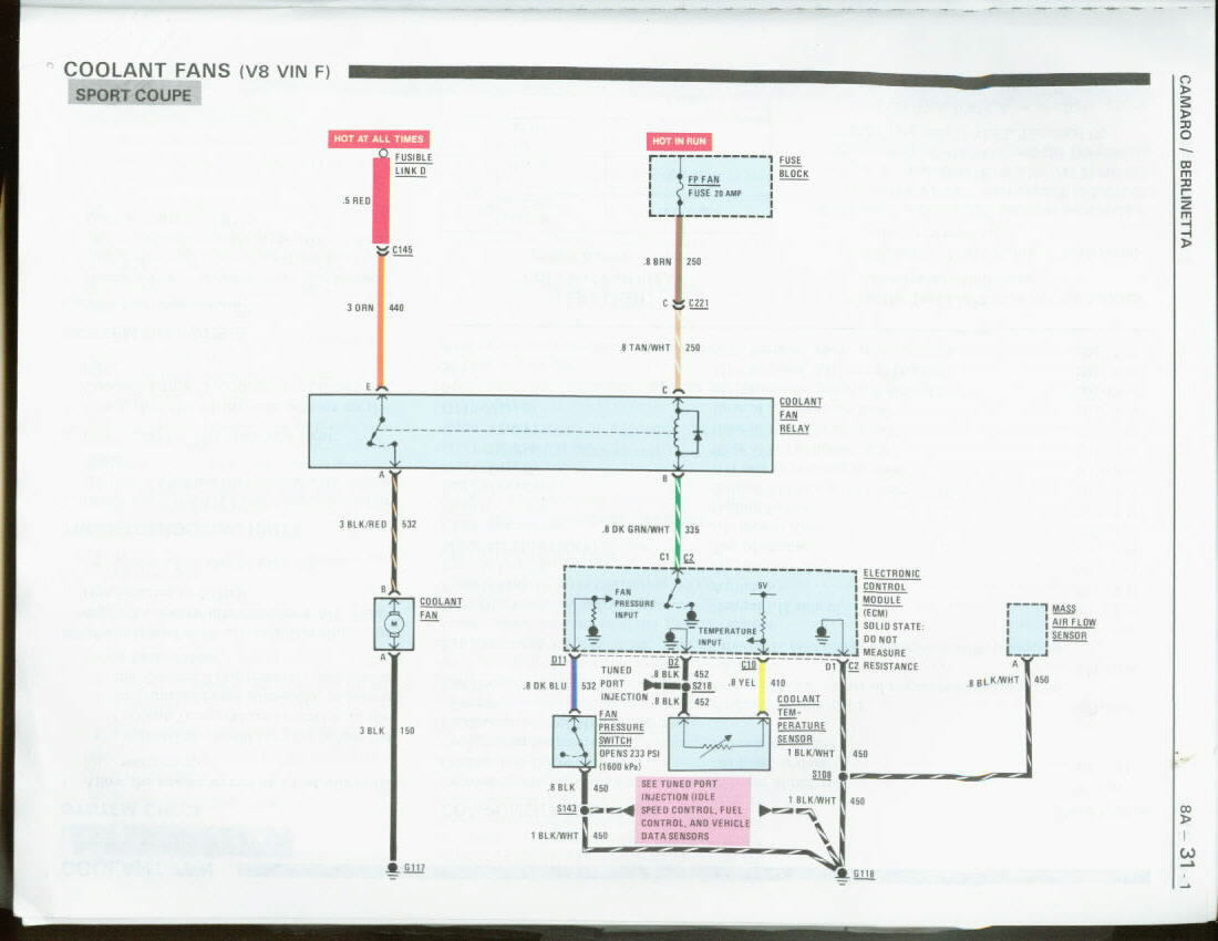 31 1 does anyone have a correct cooling fan wiring diagram? third 1987 camaro wiring diagram at bayanpartner.co