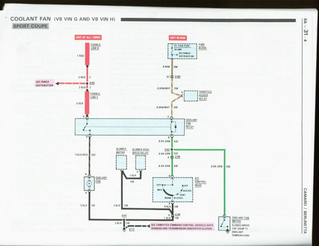 Electric Fan Relay Wiring Diagram For 86 Trans Am Diagrams 1986 Third Generation F Body Message