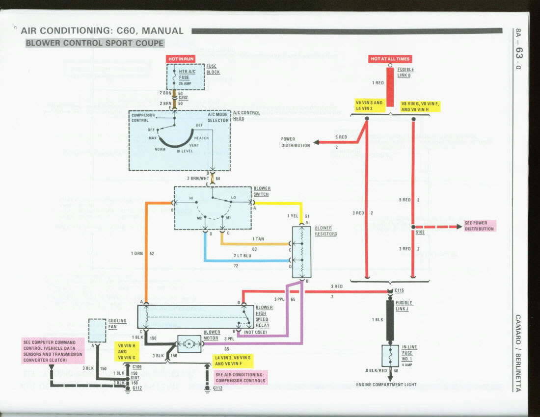 1986 Camaro Ac Wiring Diagram Another Blog About Chevy Distributor Free Picture 86 Get Image
