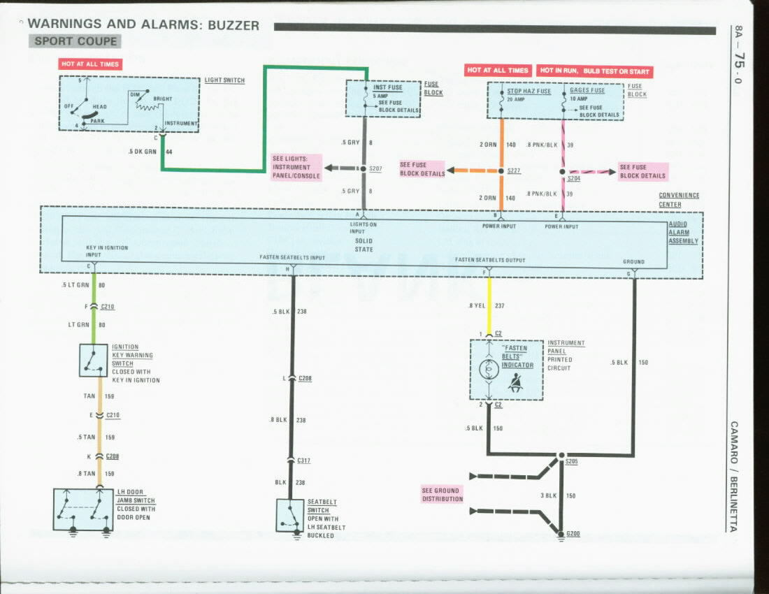 1986 Camaro Power Antenna Wiring Diagram F Body Pdf
